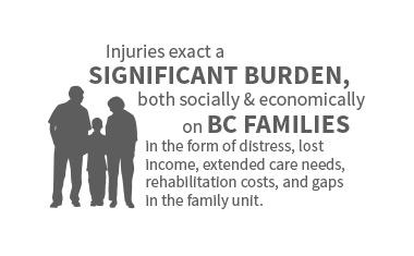 preventable-feature-image-BCIRPU-report3